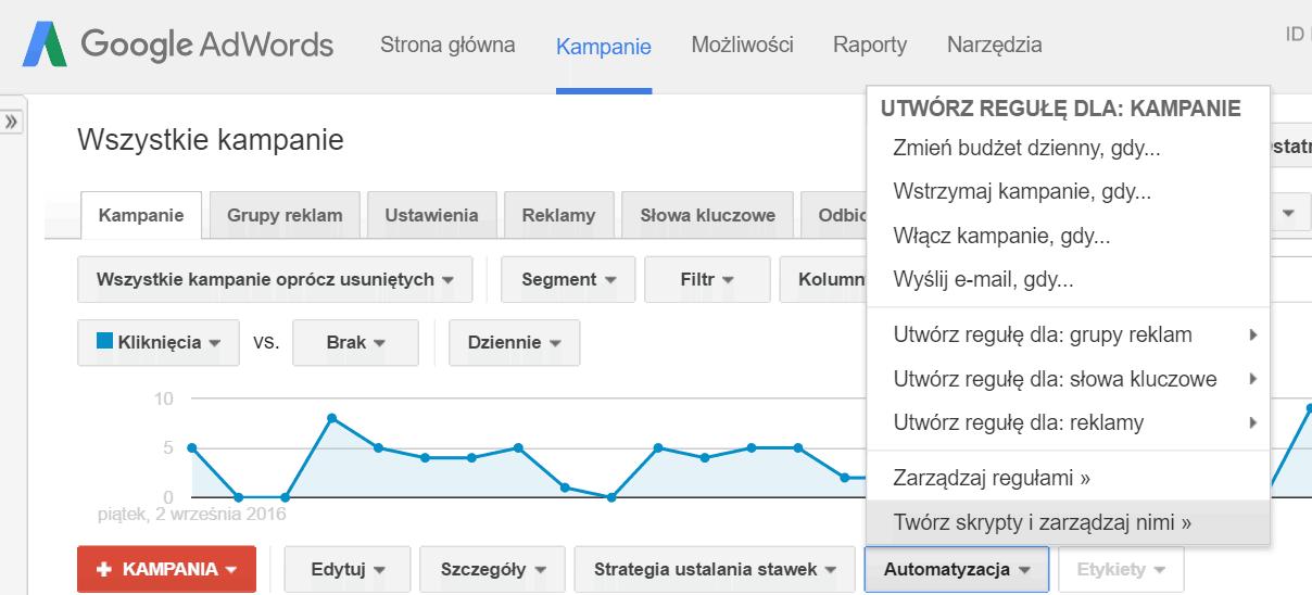 kampanie adwords automatyzacja