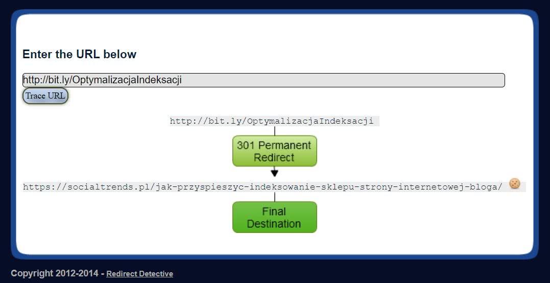 Łańcuch przekierowania - Skracacz plus czysty URL