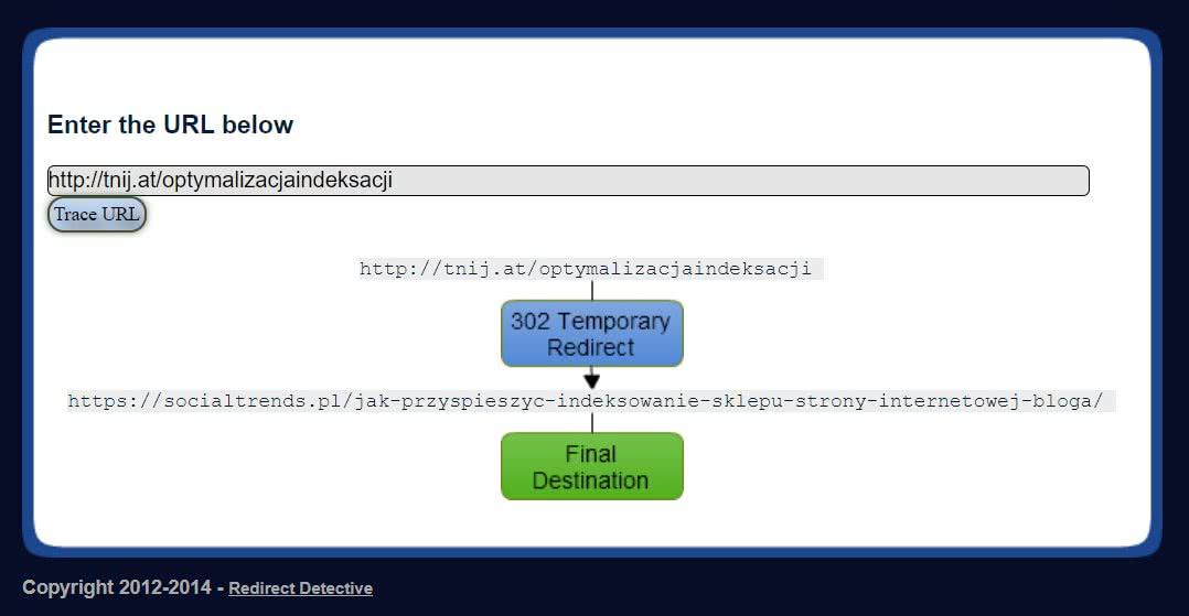 Tnij At - Przykład dla skraczacza plus czysty adres url